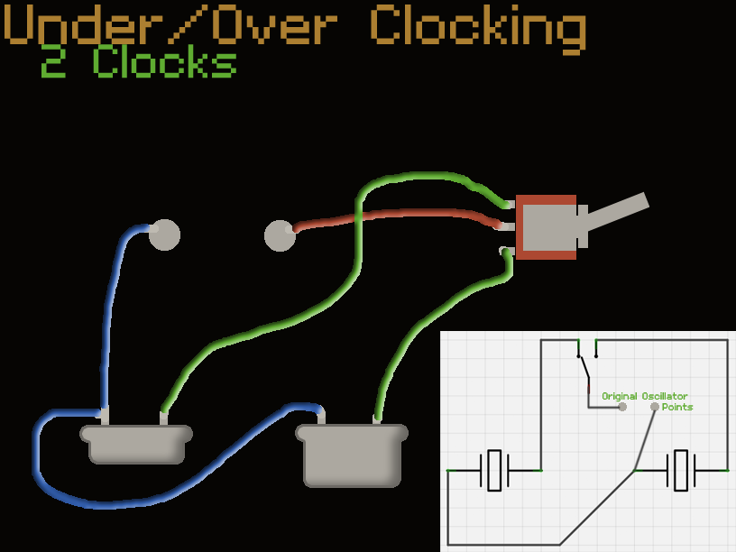 Picture of Slightly Changing Time: Over/Under-Clocking