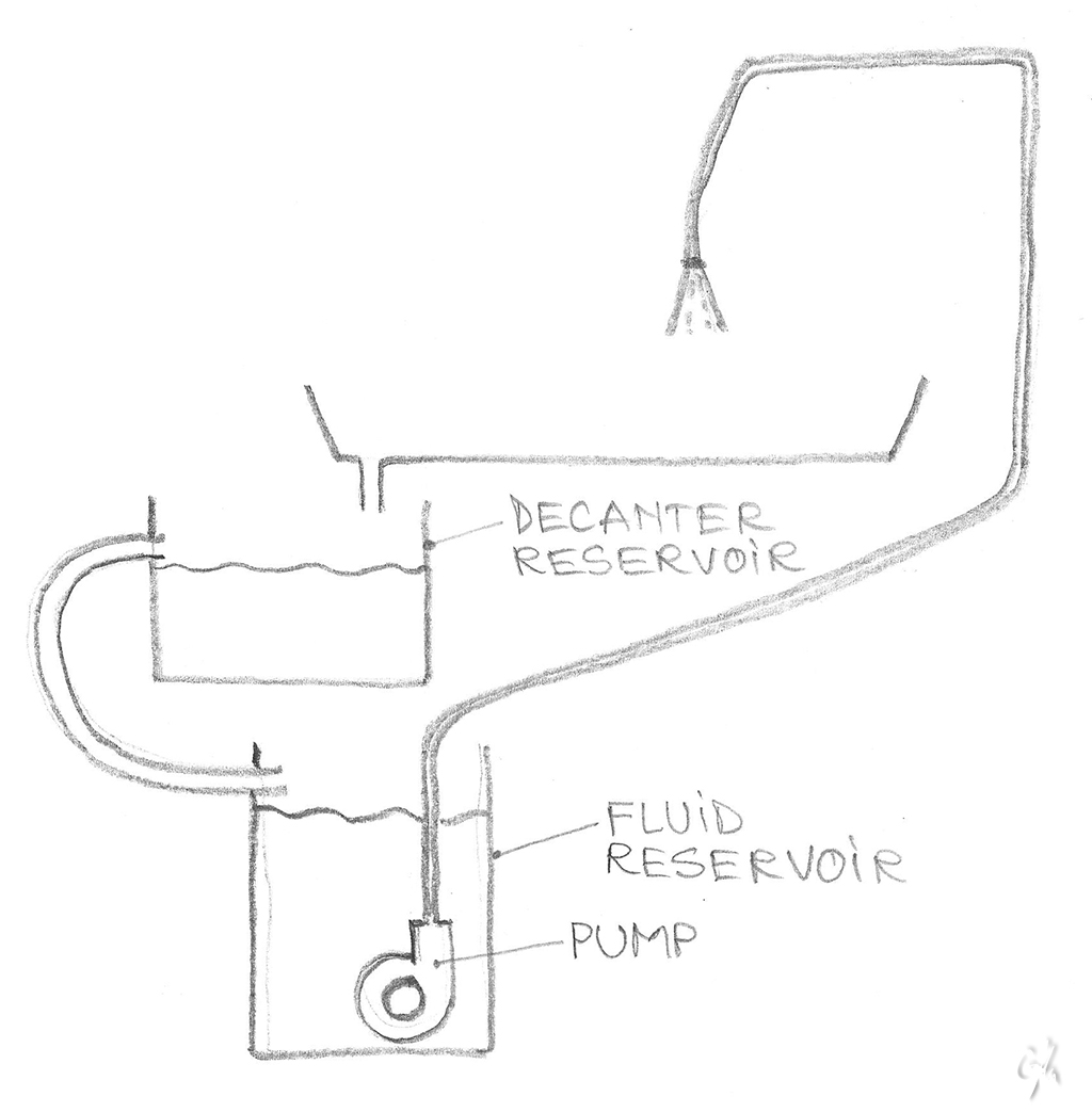 Picture of Simple Cooling System