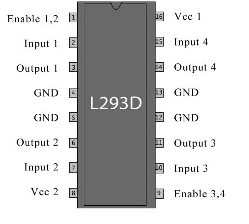 Picture of L293D Motor Driver