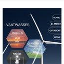 ESP-8266 Smart Dishwasher (smart plug / smart socket)