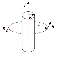 Picture of Physics and Mathematics
