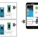 Bluetooth Bridge Between Android and Arduino - Btspp2file