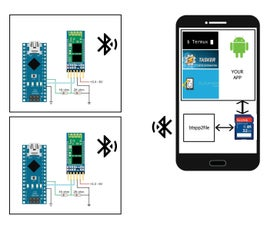 Bluetooth Bridge Between Android and Arduino - Btspp2file