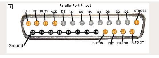 Bios & LPT Com Port Settings