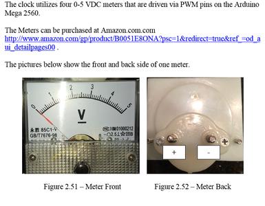 Components - Clock Meters