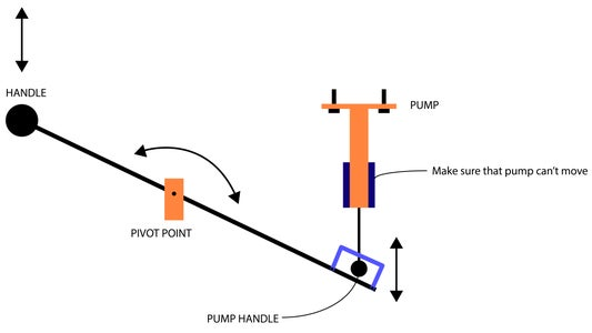 Pump Mechanism