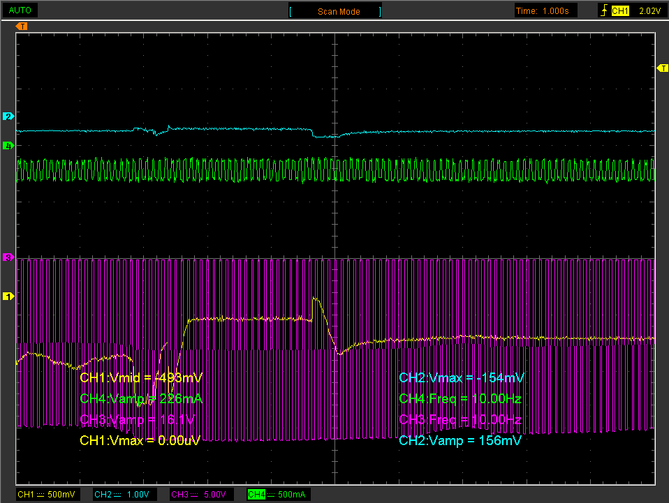 Picture of Bosch LSU Wideband O2 Sensor Testing - After Fix Scope Readings