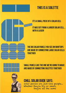 A Little Background on Solar