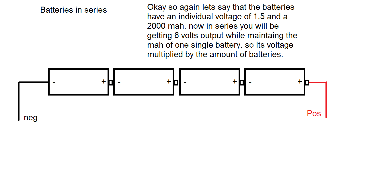 Picture of Batteries in Series and Parallel