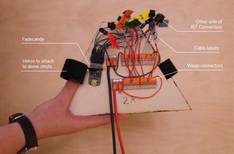 Make Power and Data Distribution Panels