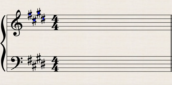 Picture of What Is a Key Signature?