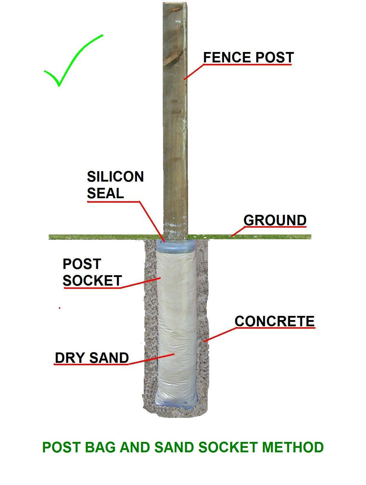 How to Fix and Then Extract a Fence Post With Ease: 12 Steps
