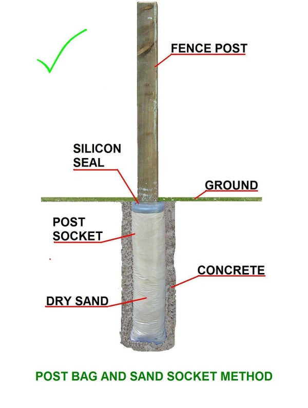 How to Fix and Then Extract a Fence Post With Ease