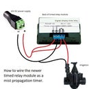 Inexpensive Plant Propagation Mist Controller