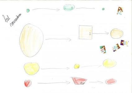 Ballonator 2000, a MyMachine Project