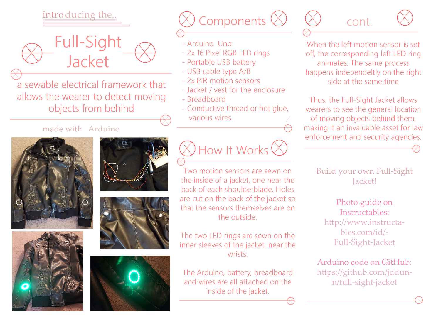 Picture of Full-Sight Jacket: See Behind Your Head