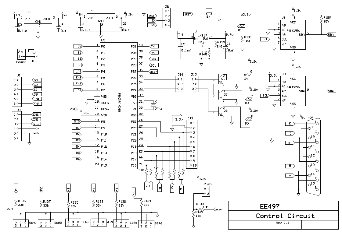 Picture of The Propeller Microcontroller