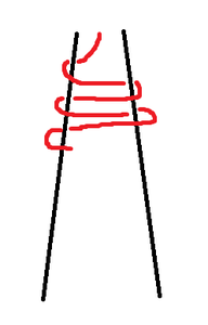 Weaving: Arms