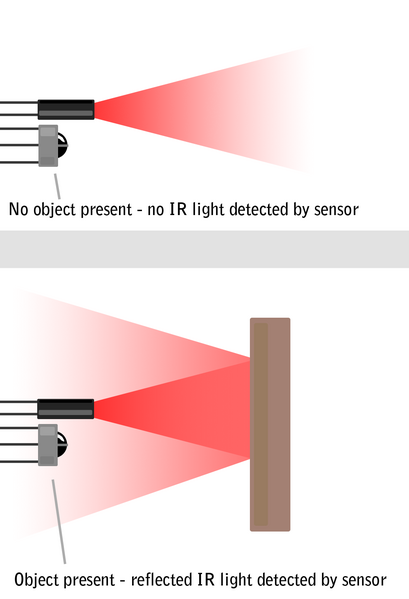 Picture of IR Sensor
