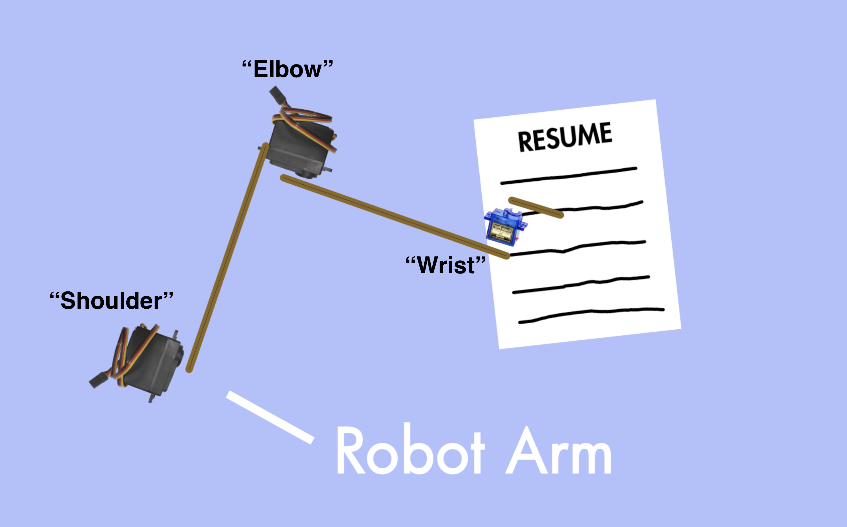 Picture of Assemble the Robot Arm