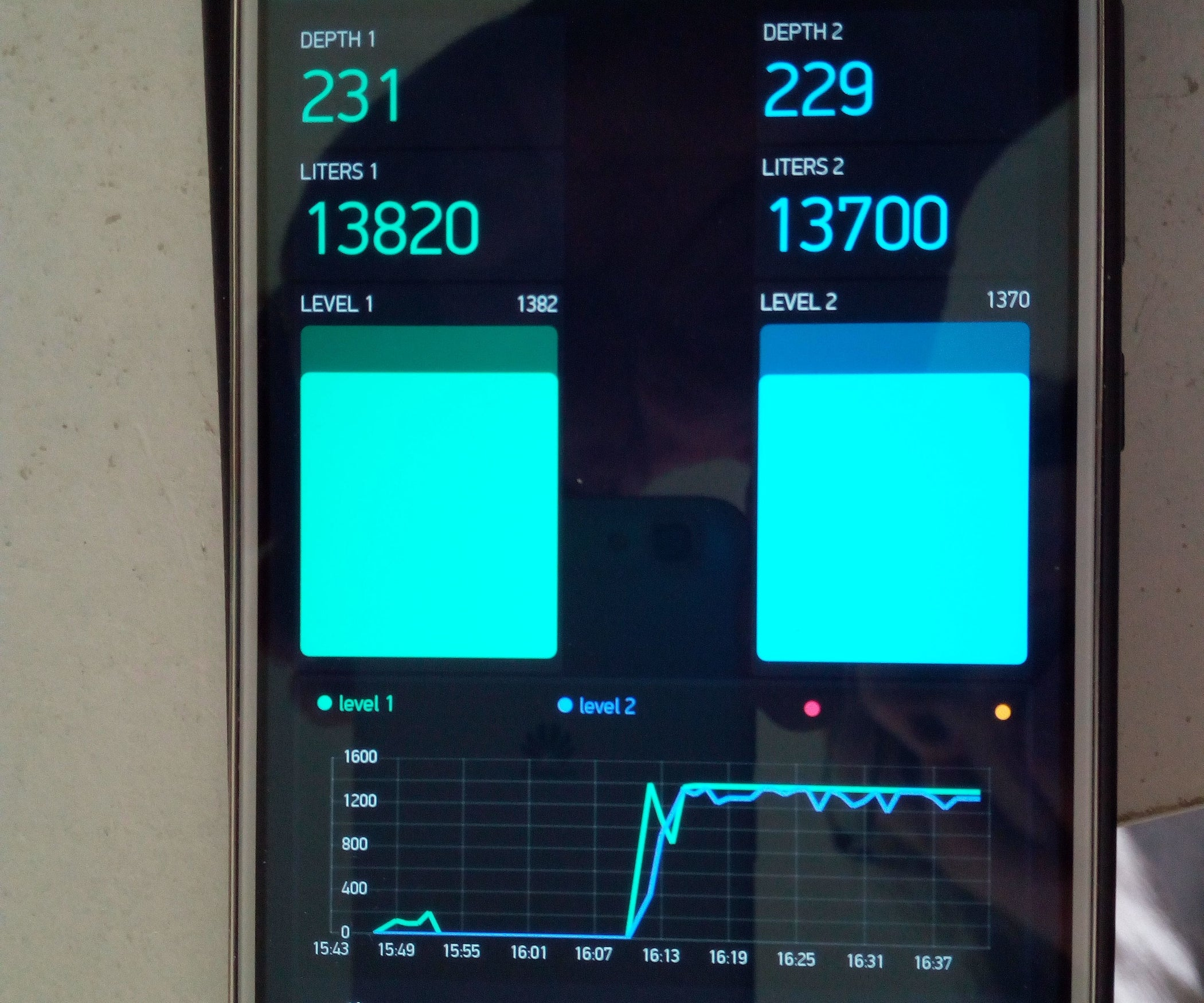 Water Tank Levels By Wifi On Your Phone 9 Steps With Pictures Waterproof Mobile Circuit Boards
