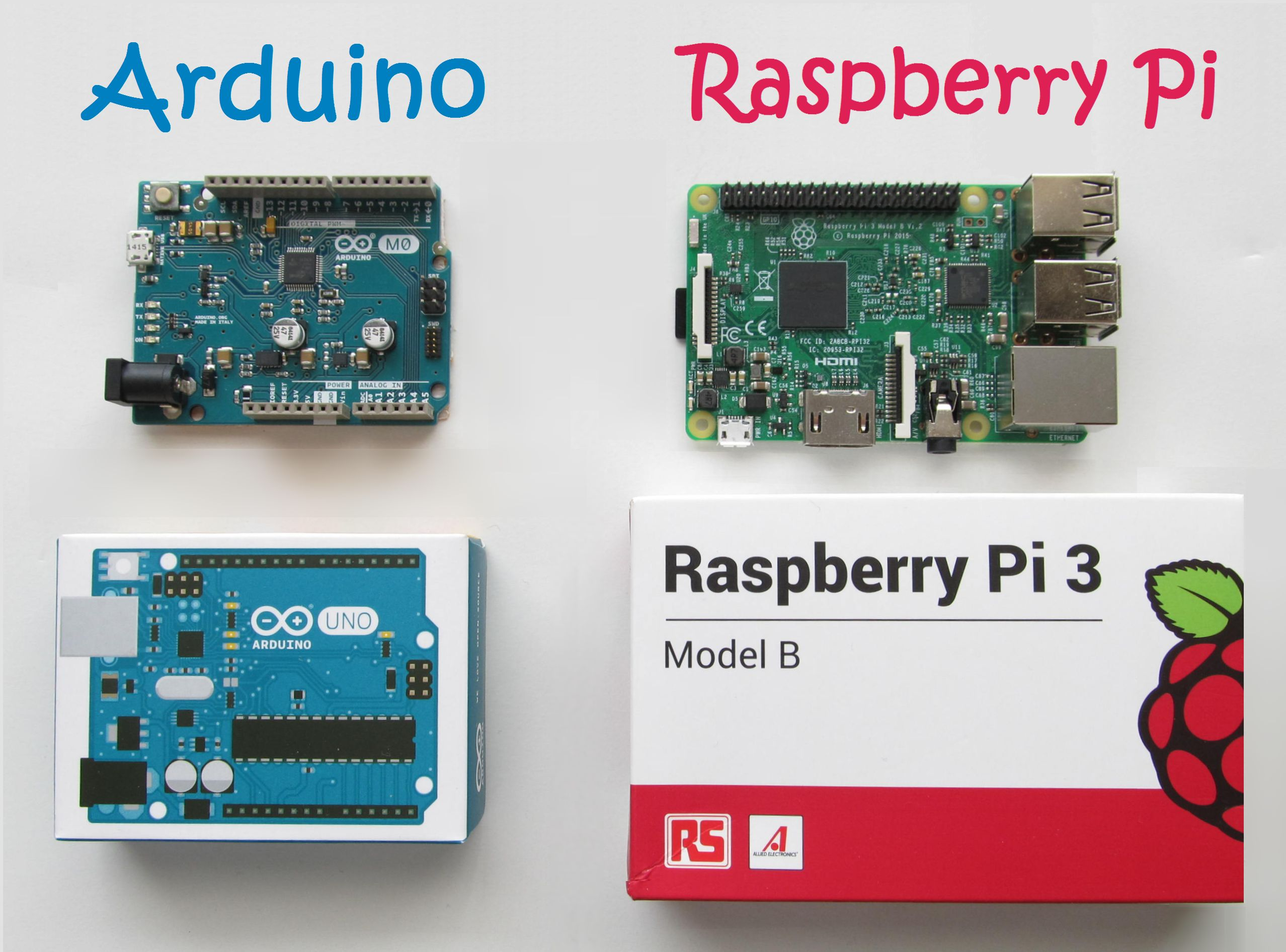 Picture of Raspberry Pi and Arduino Can Support Each Other