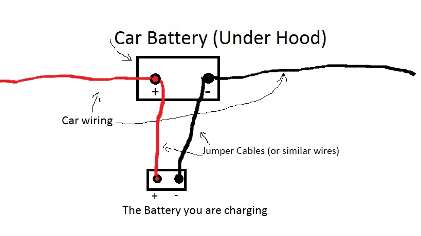Picture of Charging the Battery