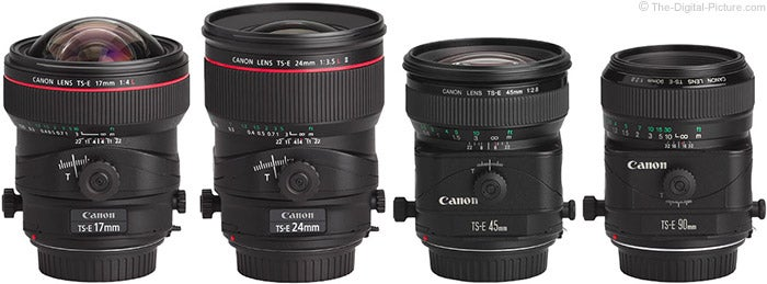 Education - Where to Start in Looking for a Lens