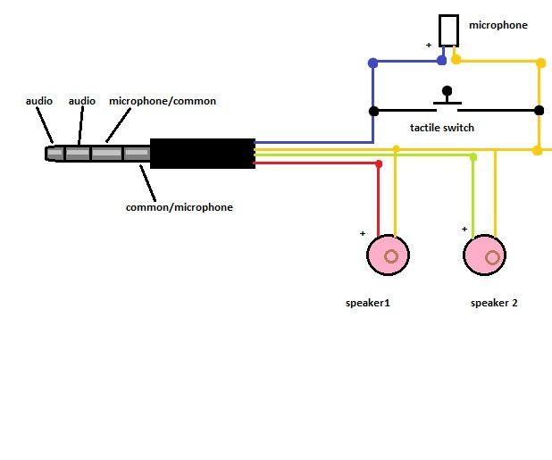 headphone with mic wiring diagram - internal wiring diagram epiphone guitar  - ace-wirings.begaya.decorresine.it  wiring diagram resource
