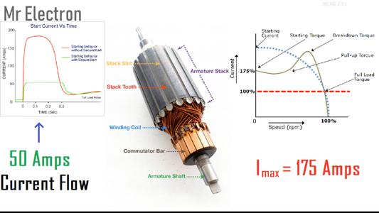Intro for High Current Starter Motors