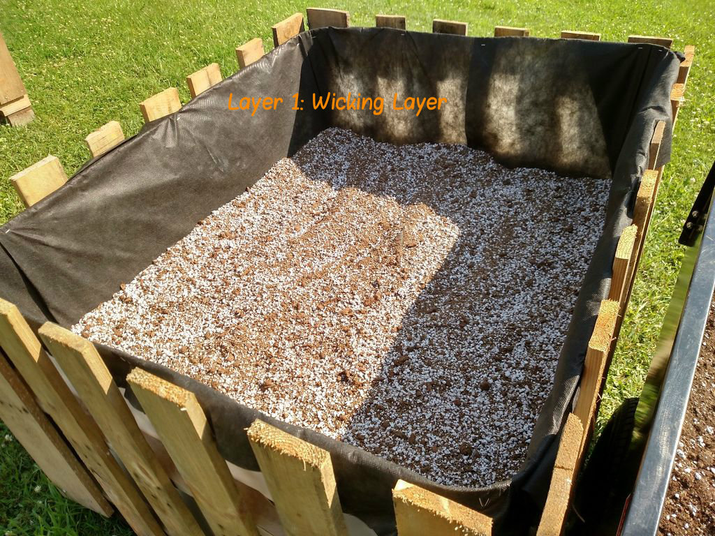 Picture of Mix Your Soil