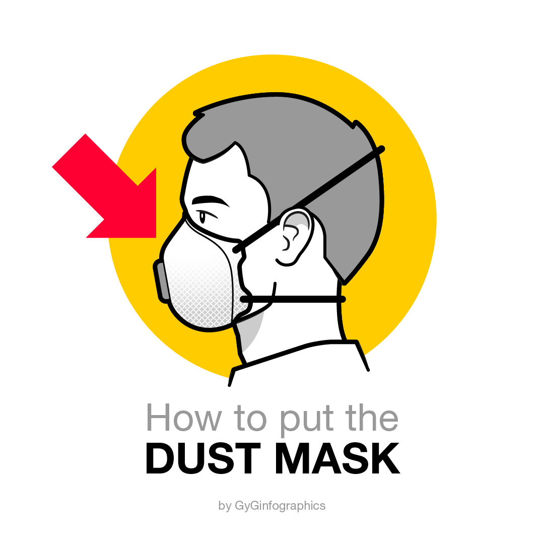Picture of How to Put the Dust Mask