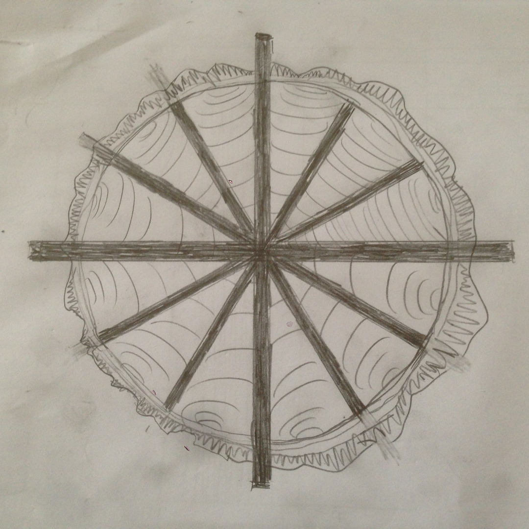 Picture of The Design