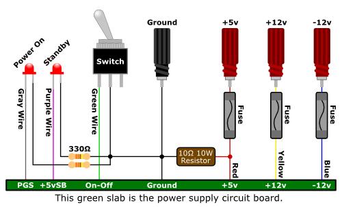 Convert an ATX Computer Power Supply Into a Bench Top Power Supply ...