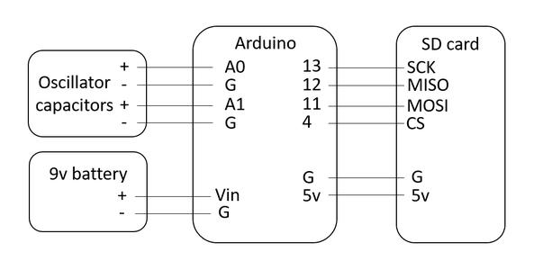 Electric Components (Voltage Recording)