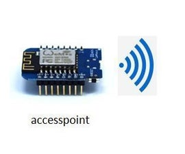Accesspoint - Station Communication Between Two ESP8266 MCUs