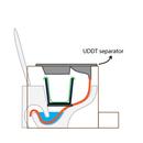 Attachable Dry Toilet - Prototype 3 (Banheiro Seco Acoplável - Protótipo 3)