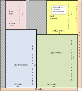 Dimensions for Cutting