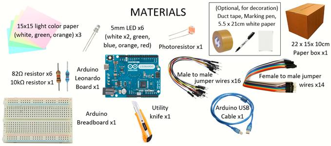 Materials & Circuit & Code
