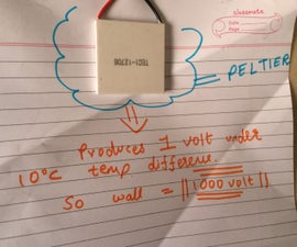 Generate Electricity From Walls!!