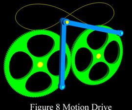 Figure Eight Motion Drive