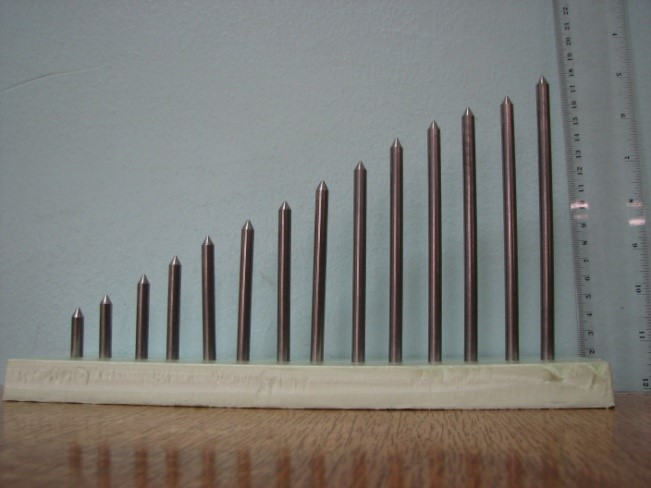 Picture of Projectiles