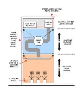 Cabinet Design Concept