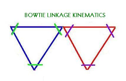 Picture of How to Build the Lawsin Linkage