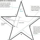 Figuring Measurements of a 5-pointed Symmetrical Lighted Star
