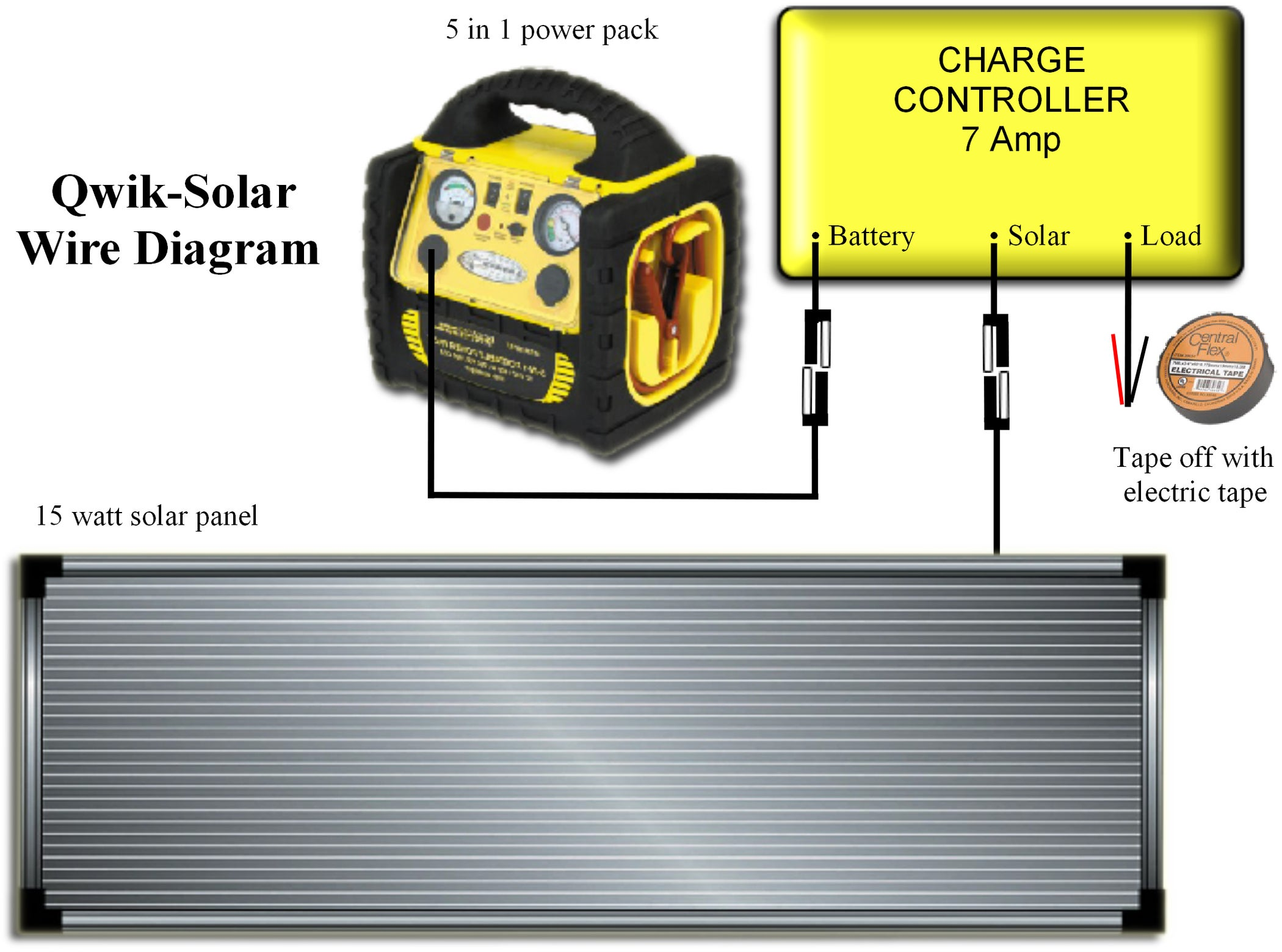 Build A Qwik Solar Step By 7 Steps Wind Amp Wiring Diagrams