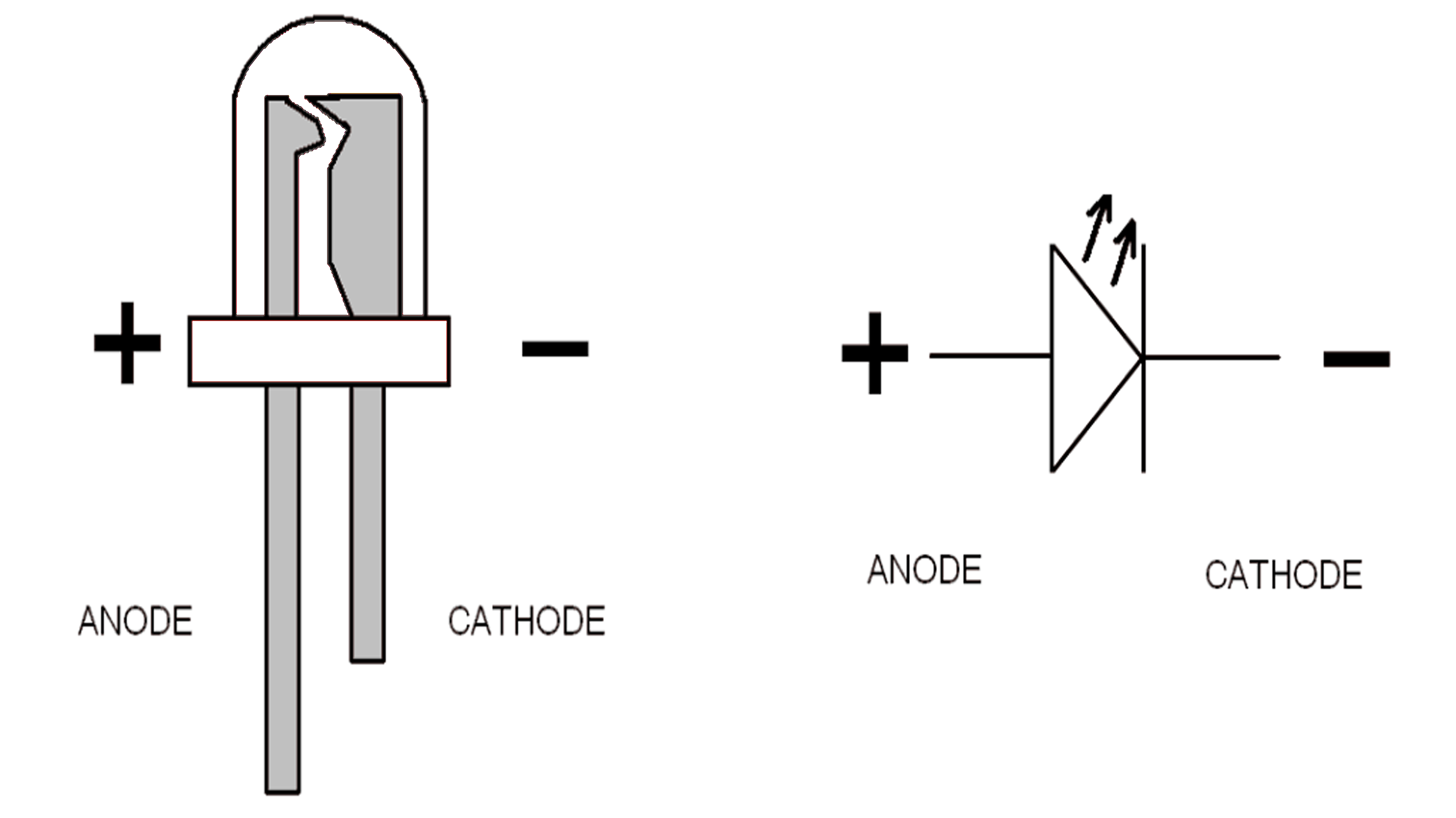 Picture of Understanding the Led