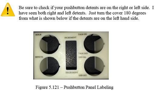 Prepare the Pushbutton Panel