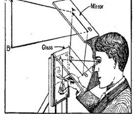 A sketching machine out of a box