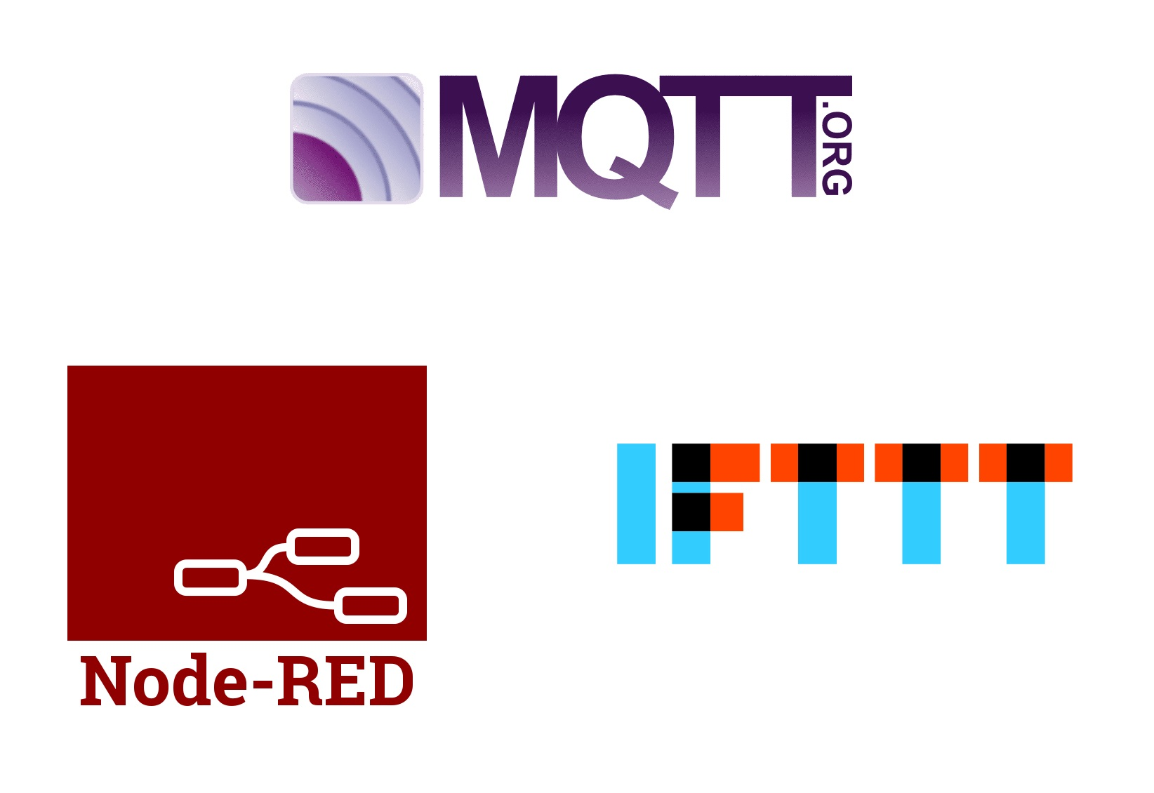 Picture of Setup MQTT, Node-RED and IFTTT
